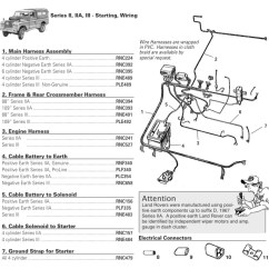 Wiring Diagram For Alternator To Battery Swift Series Ii Iia Iii Harnesses Cables And Connectors Land Rover
