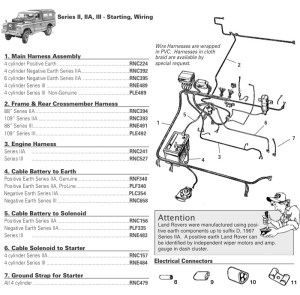 Series II, IIA, III, Wiring Harnesses, Cables, and