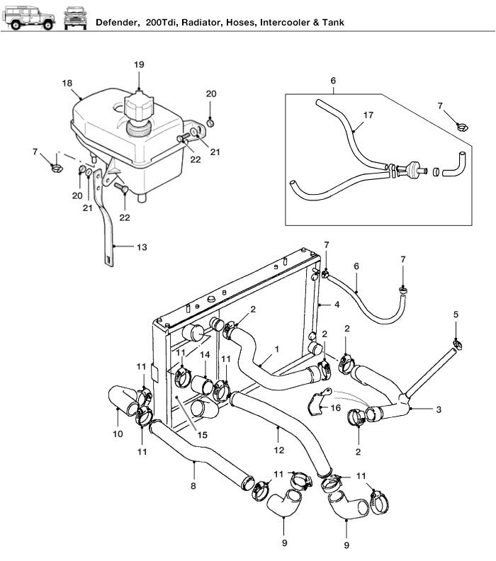 Land Rover Defender 200Tdi Radiator, Hoses, Intercooler