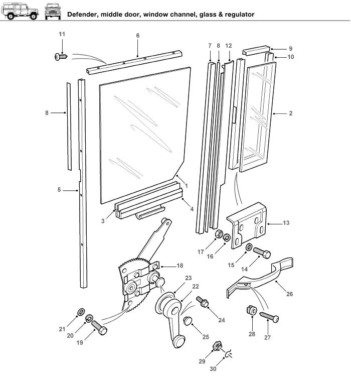 Defender Middle Door Window Channel, Glass & Regulator