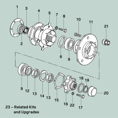 Land Rover Discovery Parts Diagram Kitchenaid Superba Refrigerator Wiring Defender Drivetrain Hub Assembly | Rovers North - And Accessories Since 1979