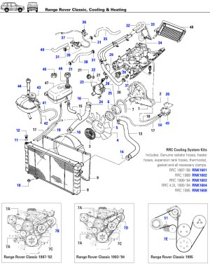 Range Rover Classic Cooling & Heating | Rovers North  Land Rover Parts and Accessories Since 1979