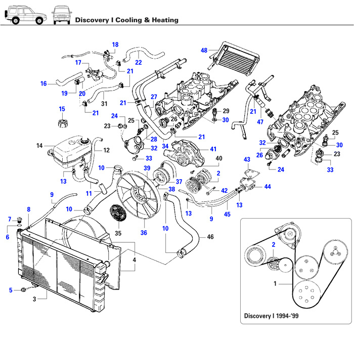 Land Rover Discovery 300tdi Engine Diagram Water Pump