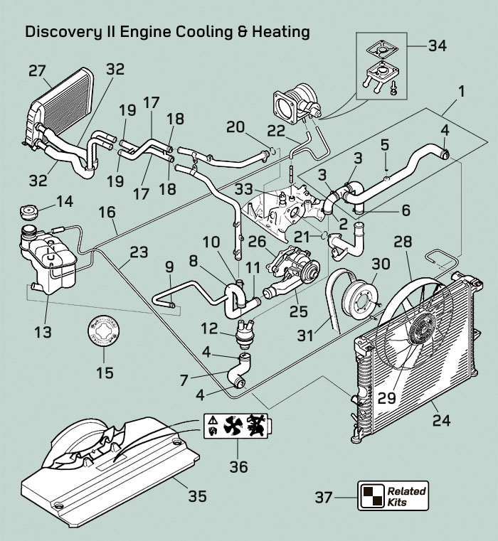 Disco wiring diagram Land Rovers t Diagram Vehicle