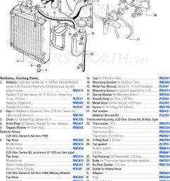 land rover series ii iia and iii radiator hoses [ 700 x 1182 Pixel ]