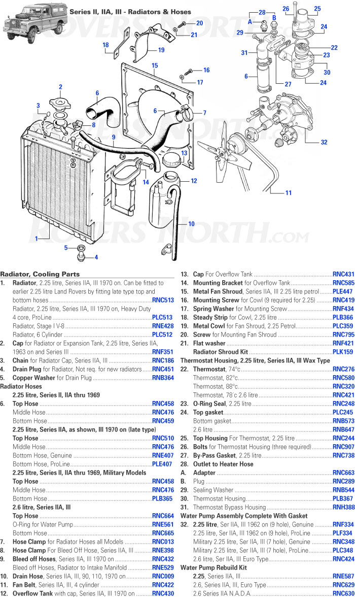 medium resolution of land rover series ii iia and iii radiator hoses