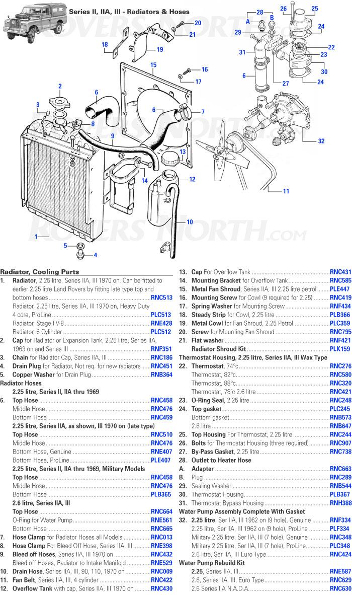 hight resolution of land rover series ii iia and iii radiator hoses