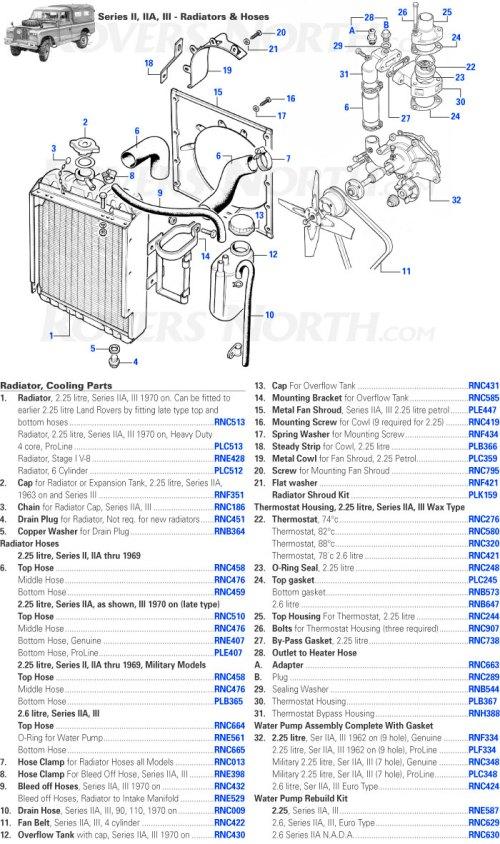 small resolution of land rover series ii iia and iii radiator hoses