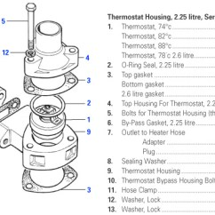 Steering Wheel Parts Diagram Washing Machine Motor Wiring Series Ii, Iia, Iii, Cooling & Heating | Rovers North - Land Rover And Accessories Since 1979