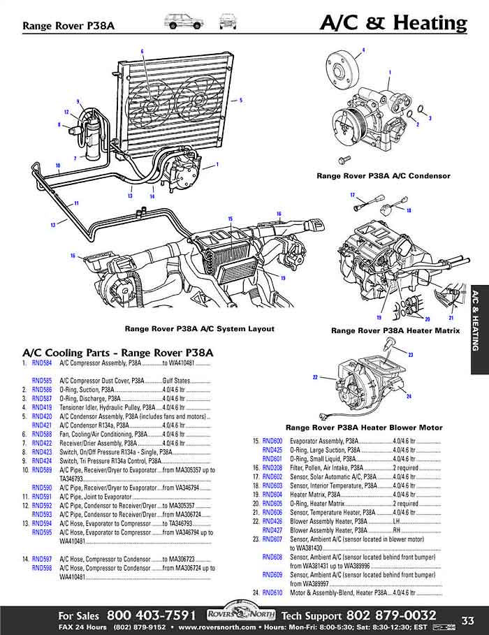 2003 Land Rover Discovery Engine Diagram • Wiring Diagram