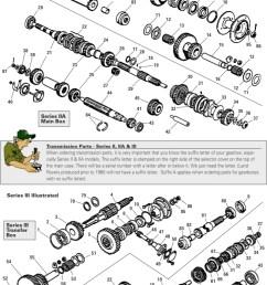 land rover series ii iia iii transmission gearbox rovers north land rover transmission diagrams [ 700 x 1202 Pixel ]