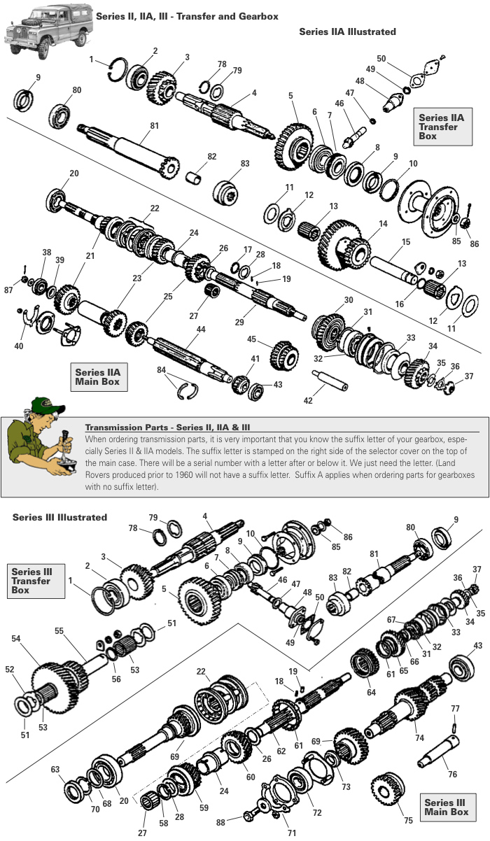 medium resolution of land rover series ii iia iii transmission gearbox rovers north land rover transmission diagrams