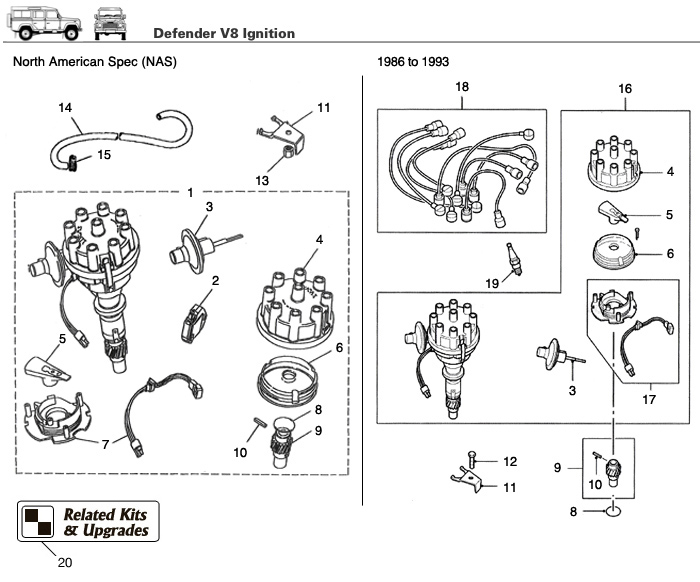 land rover discovery 1 wiring diagram cdx gt25mpw defender v8 engine ignition | rovers north - parts and accessories since 1979