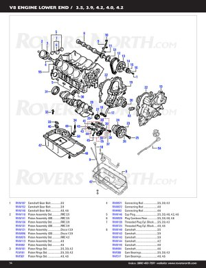 Range Rover Classic V8 Lower Engine | Rovers North  Land