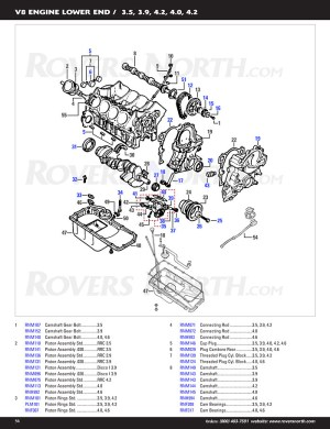 Land Rover Discovery I Engine Lower End | Rovers North  Land Rover Parts and Accessories Since 1979