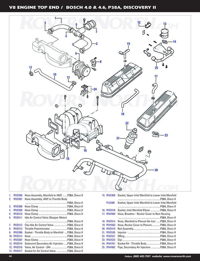 Range Rover P38A Engine Gaskets, Cylinder Head Gaskets