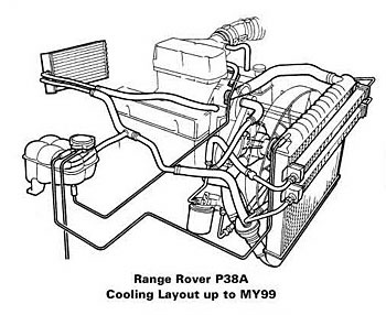 Range Rover P38A Air Conditioning, Cooling & Heating