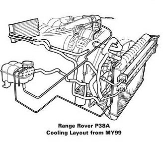 Land Rover Discovery Coolant Diagram Of 1999. Rover. Auto
