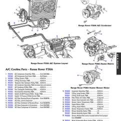 Land Rover Freelander Engine Diagram 2003 Cadillac Cts 1999- 2002 Range P38a Air Conditioning, Cooling & Heating | Rovers North - ...