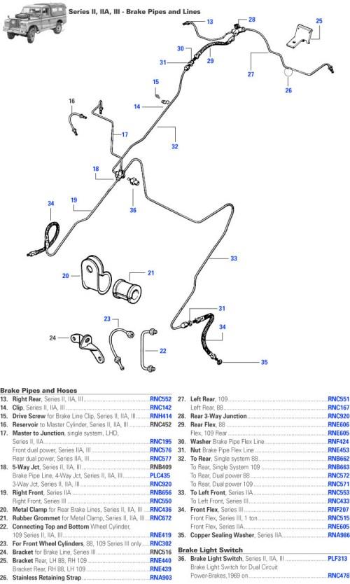small resolution of land rover series ii iia and iii brake lines