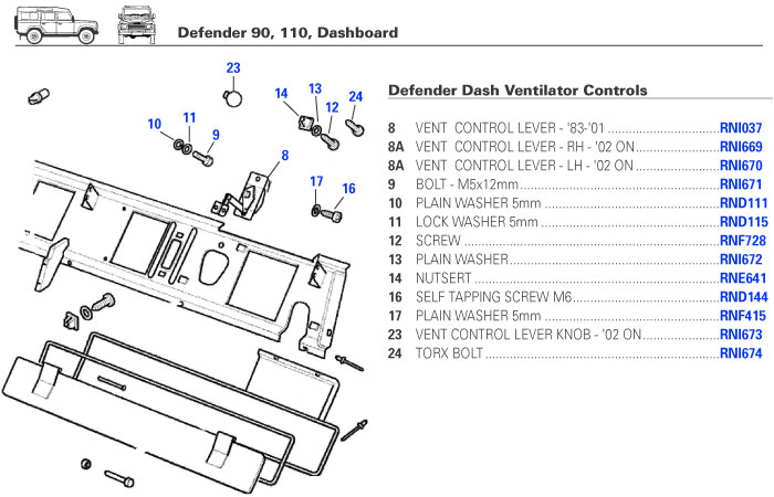 Defender Dashboard, Dash, Electrical Gauges, Switches