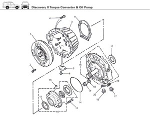 Transmission, Torque Converter & Oil Pump, Discovery II
