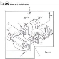 Land Rover Discovery 4 Wiring Diagram Motorola Cb Radio Vacuum All Data Today Solenoid Valve Manual E