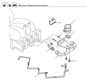 Land Rover Discovery II Secondary Air Injection | Rovers North  Land Rover Parts and