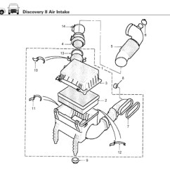Discovery 2 Ace Wiring Diagram Ups In 10kva Range Rover L322 Parts - Imageresizertool.com