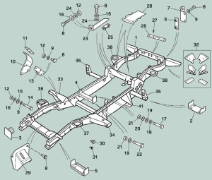 Defender, Chassis Repair Components | Rovers North  Land
