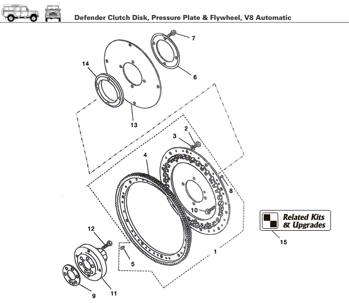 Defender V8 Automatic Clutch Disk, Pressure Plate