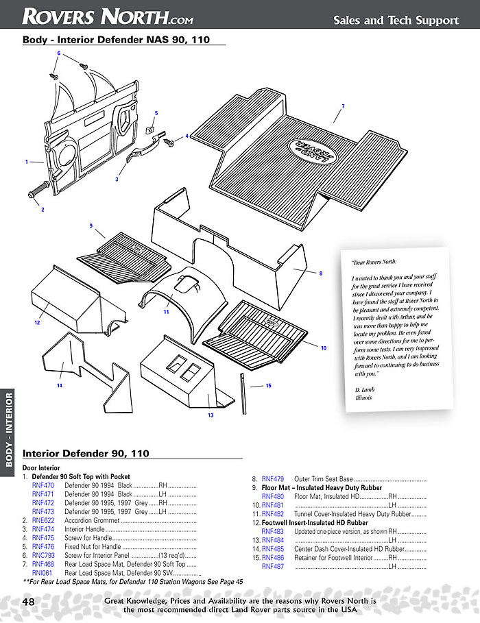 Land Rover Defender Door Panels, Footwell, & Interior Trim