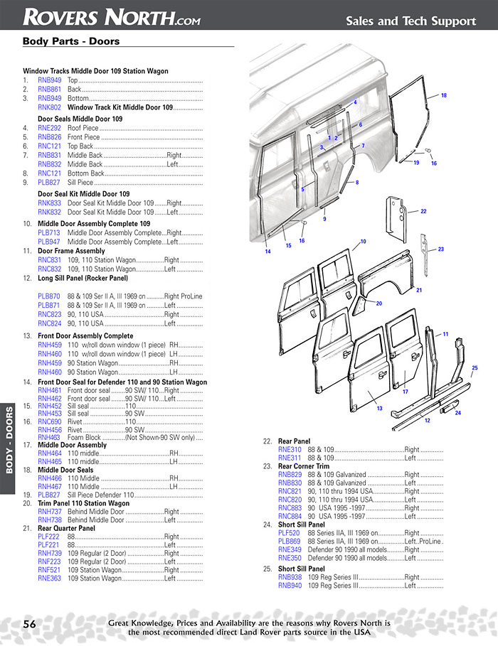 Land Rover Bulkhead Repair Panels.Land_Rover_Series_1_051