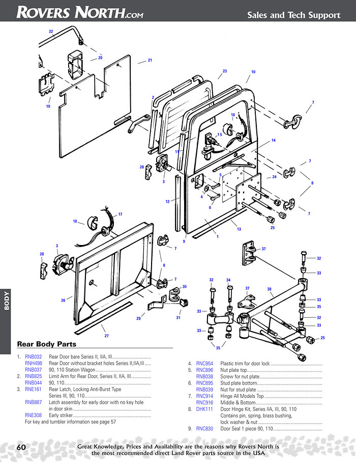 Defender Wiring Diagram Pdf. Plumbing Diagram Pdf, Battery