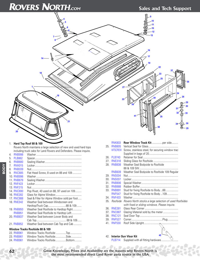 Land Rover Defender Harness Wiring Diagram Porsche Cayenne