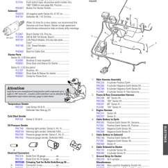 Dsl Wiring Diagram Vauxhall Astra F Defender Electrical Starting | Rovers North - Land Rover Parts And Accessories Since 1979
