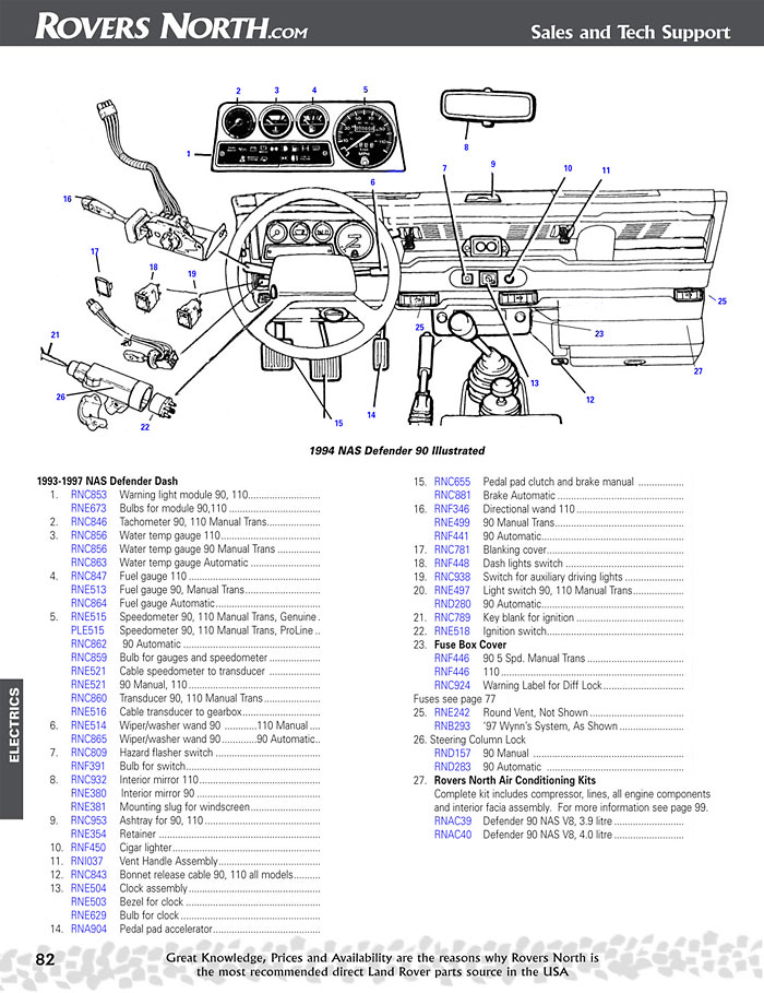 land rover discovery 2 wiring diagram 2002 chevy malibu ls radio defender electrical dash | rovers north - parts and accessories since 1979