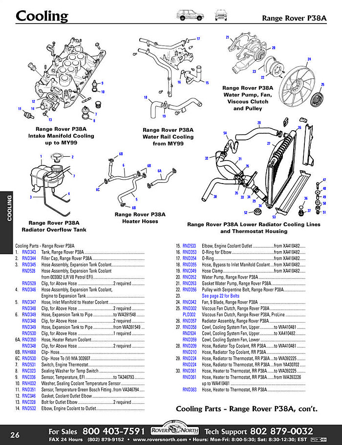 2004 Honda Civic Si Wiring Diagram. Honda. Wiring Diagram