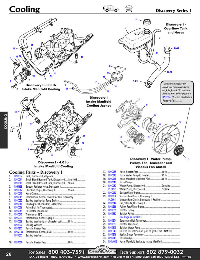 2001 Land Rover Discovery Engine Diagram, 2001, Free
