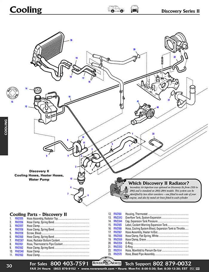 land rover heating diagram