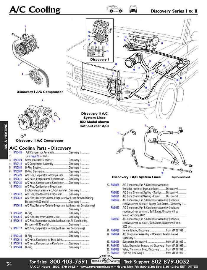 2005 Land Rover Lr3 Wiring Diagram 1996 Land Rover