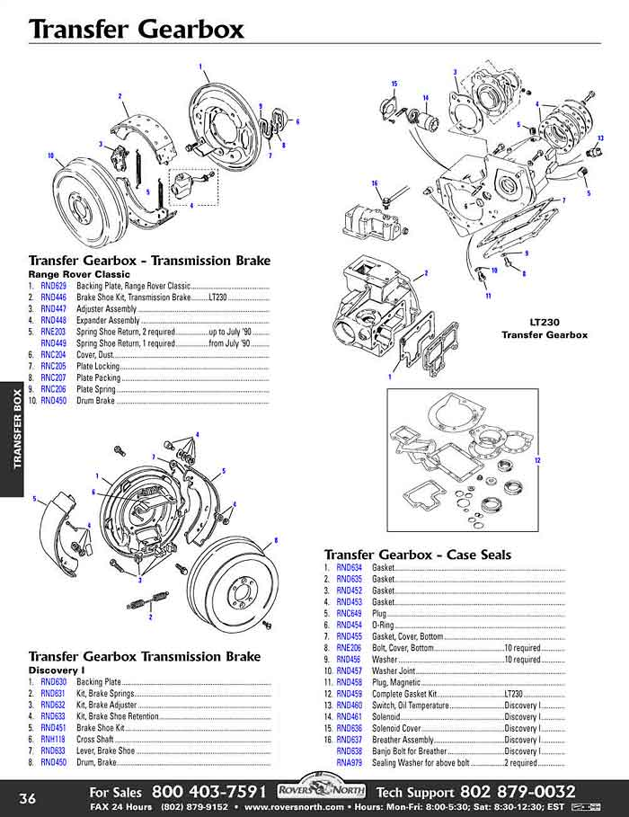1998 Land Rover Discovery Fuse Box. Rover. Auto Wiring Diagram
