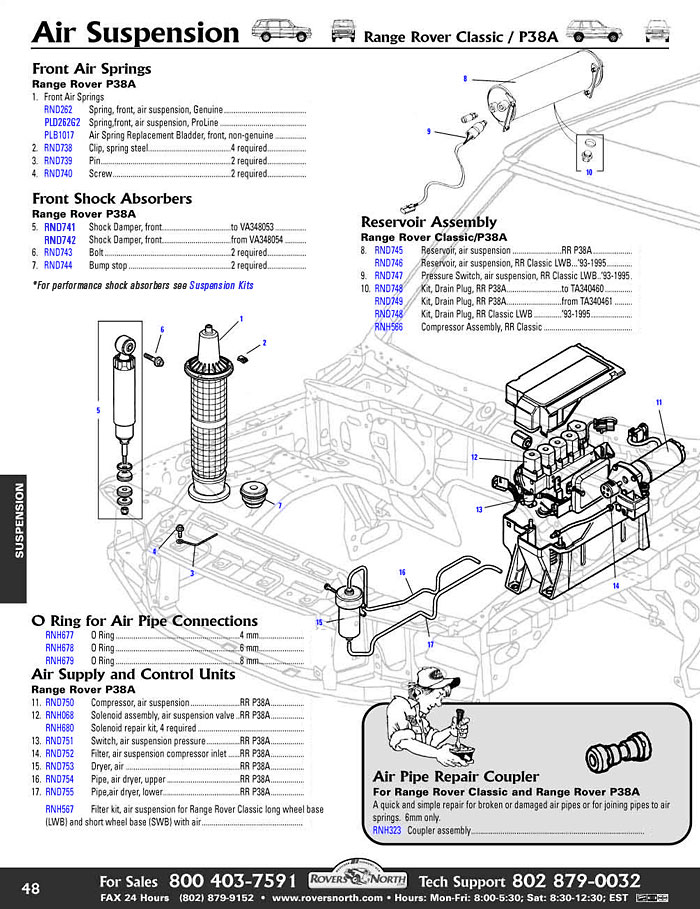 1995 yamaha g14 wiring diagram leviton gfci receptacle range rover p38a front axle suspension rovers north land