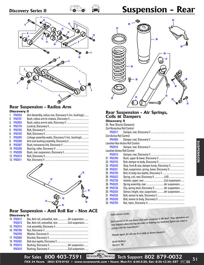 range rover p38 air suspension wiring diagram simple block and tackle discovery ii rear axle | rovers north - land parts accessories since 1979