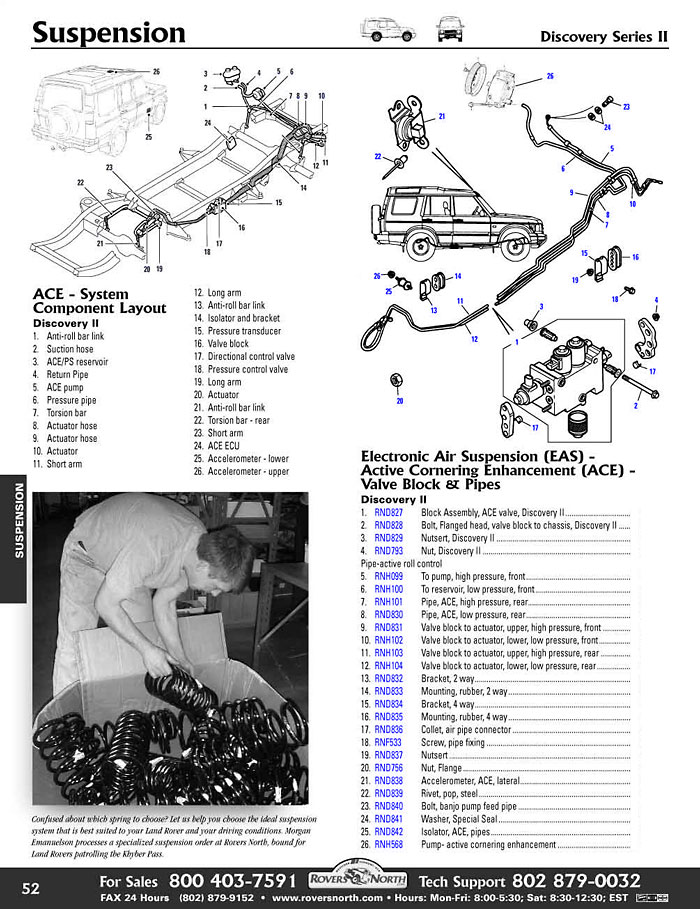 110 Block Wiring Diagram Discovery Ii Rear Axle Suspension Rovers North Land