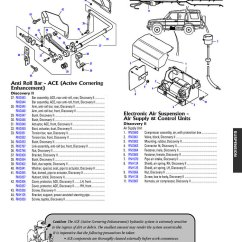 Land Rover Discovery 3 Radio Wiring Diagram Amana Heat Pump Ii Front Axle Suspension Rovers North Parts