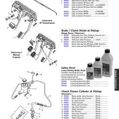 Land Rover Discovery 3 Wiring Diagrams Posterior Ecg Lead Placement Diagram I Clutch Master Cylinder | Rovers North - Parts And Accessories Since 1979