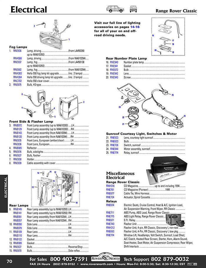 land rover series 3 fuse box