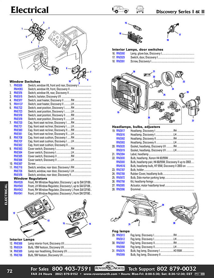 land rover discovery 4 trailer plug wiring diagram honeywell home thermostat ii electrical switches and relay rovers north relays