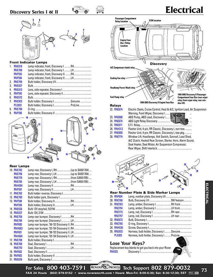 2003 range rover air suspension wiring diagram